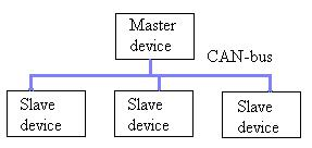 fig1-ccp-connection1