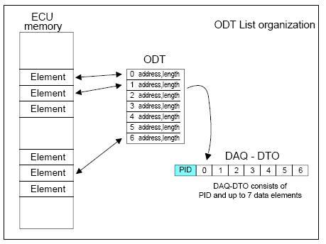 fig5-ccp-daq-list1