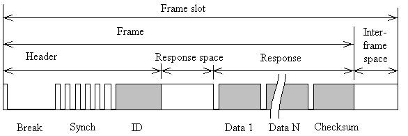fig3-lin-frame-example1