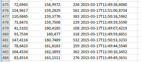 Examining logged data with kvmlib and Python - Kvaser