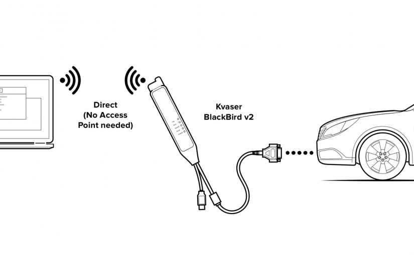 Introducing the Kvaser Wi-Fi Pairing Tool