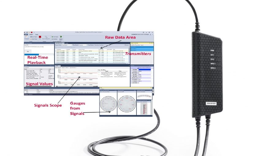 Warwick's X-Analyser provides unified software environment for CAN, CAN FD and LIN analysis